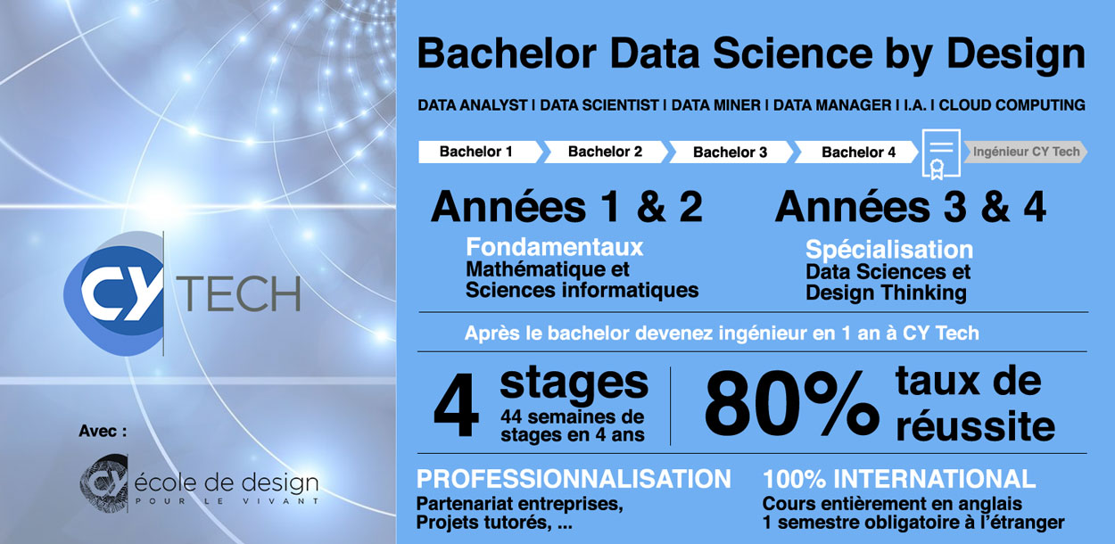 Bachelor Data Science by Design points forts