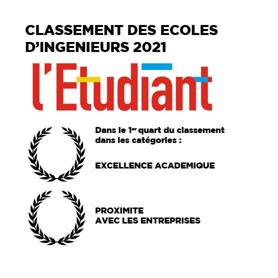 Classement bis