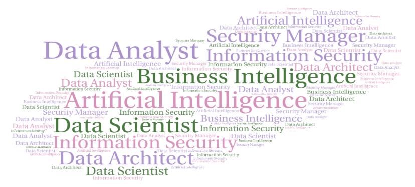 Data sciences CY Tech